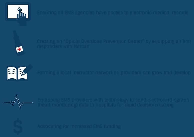 Emergency Medical Services (EMS) | Fort Drum Regional Health