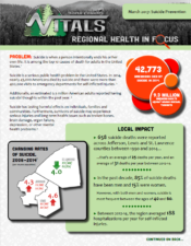 Regional Health In Focus: Suicide Prevention