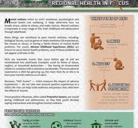 child adolescent mental wellness